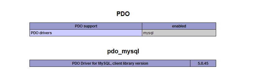 Bluehost-pdo.png
